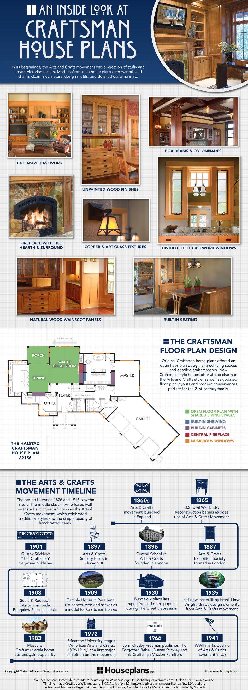 An Inside Look at Craftsman House Plans – Home Floor Plans With Interior Photos